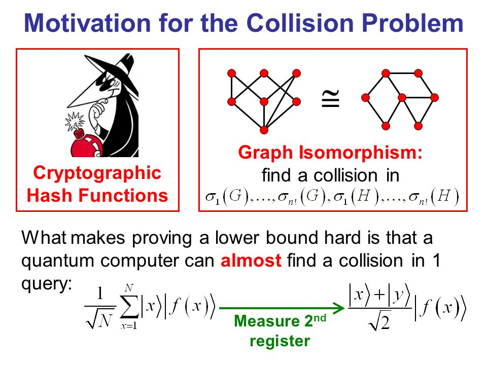 Motivation for the Collision Problem What makes proving a lower bound hard is that a quantum computer can almost find a collision in 1 query: Measure 2 nd register Cryptographic Hash Functions Graph Isomorphism: find a collision in