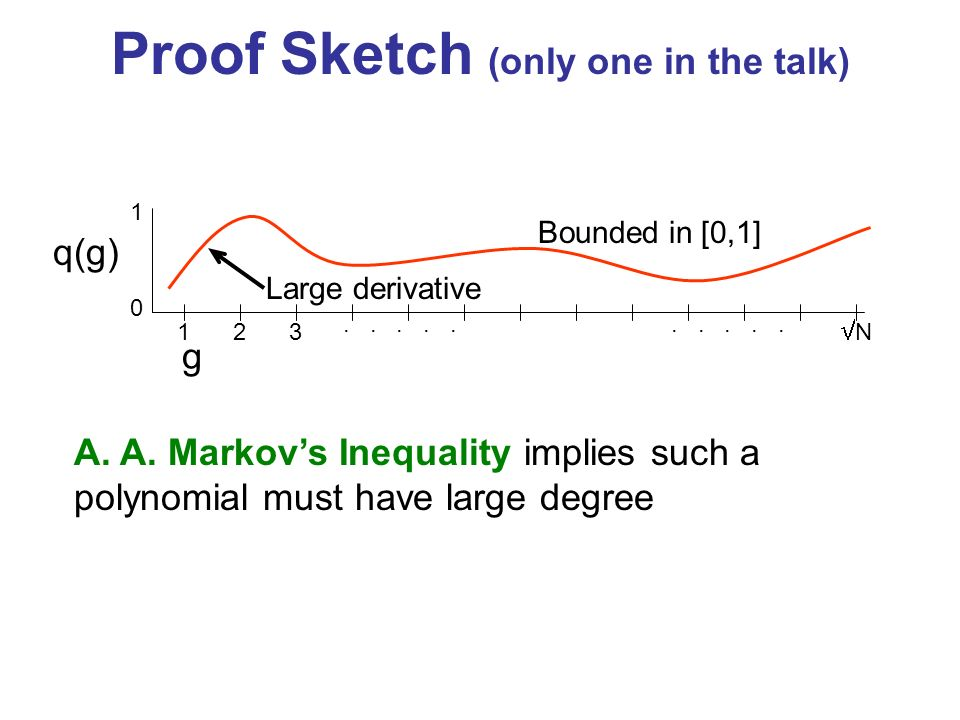 Proof Sketch (only one in the talk) q(g)