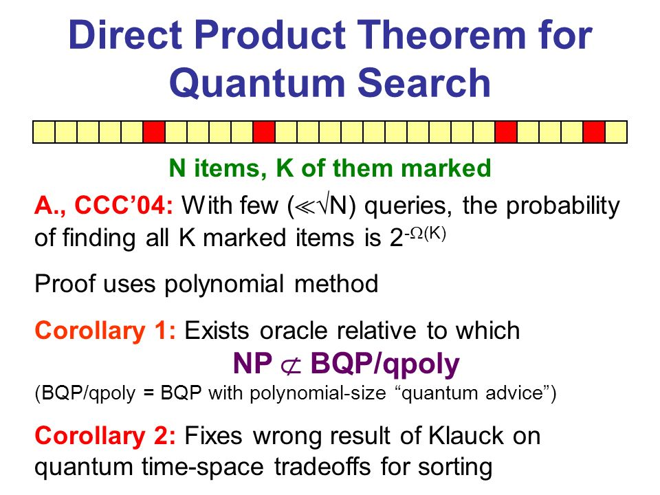 Direct Product Theorem for Quantum Search A., CCC04: With few ( N) queries, the probability of finding all K marked items is 2 - (K) Proof uses polynomial method Corollary 1: Exists oracle relative to which NP BQP/qpoly (BQP/qpoly = BQP with polynomial-size quantum advice) Corollary 2: Fixes wrong result of Klauck on quantum time-space tradeoffs for sorting N items, K of them marked