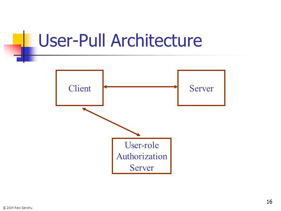 © 2004 Ravi Sandhu 16 User-Pull Architecture ClientServer User-role Authorization Server