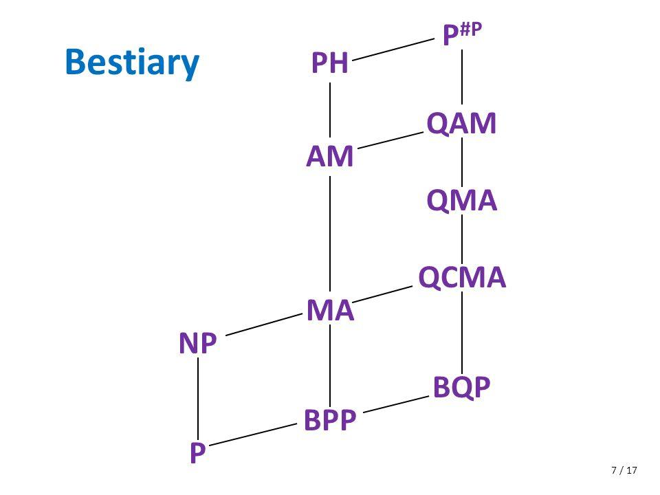 P BPP BQP NP MA AM QCMA QMA P #P QAM PH Bestiary 7 / 17