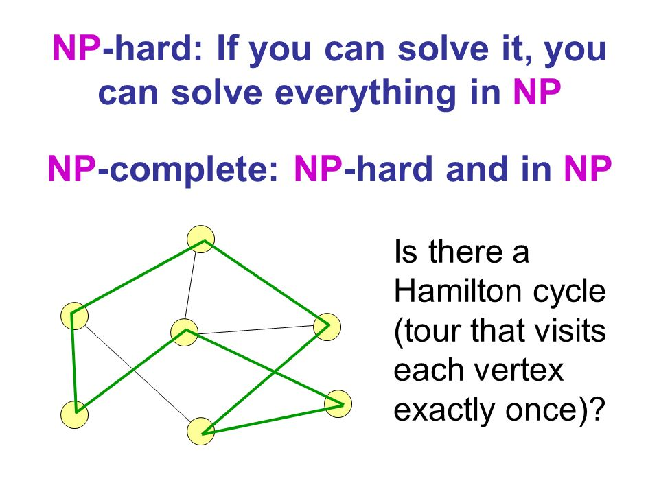 P NP NP- complete NP-hard Graph connectivity Primality testing Matrix determinant Linear programming … Matrix permanent Halting problem … Hamilton cycle Steiner tree Graph 3-coloring Satisfiability Maximum clique … Factoring Graph isomorphism …