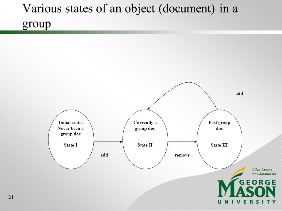 © Ravi Sandhu www.list.gmu.edu 21 Various states of an object (document) in a group Initial state: Never been a group doc State I Currently a group doc State II Past group doc State III addremove add