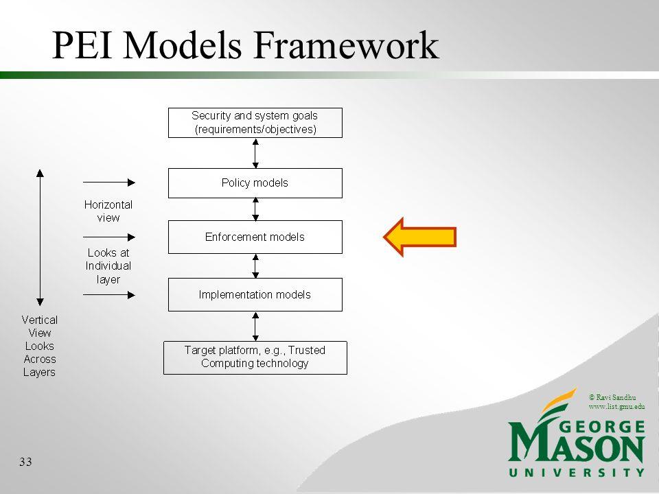 © Ravi Sandhu www.list.gmu.edu 33 PEI Models Framework