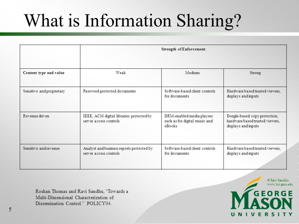 © Ravi Sandhu www.list.gmu.edu 5 What is Information Sharing.