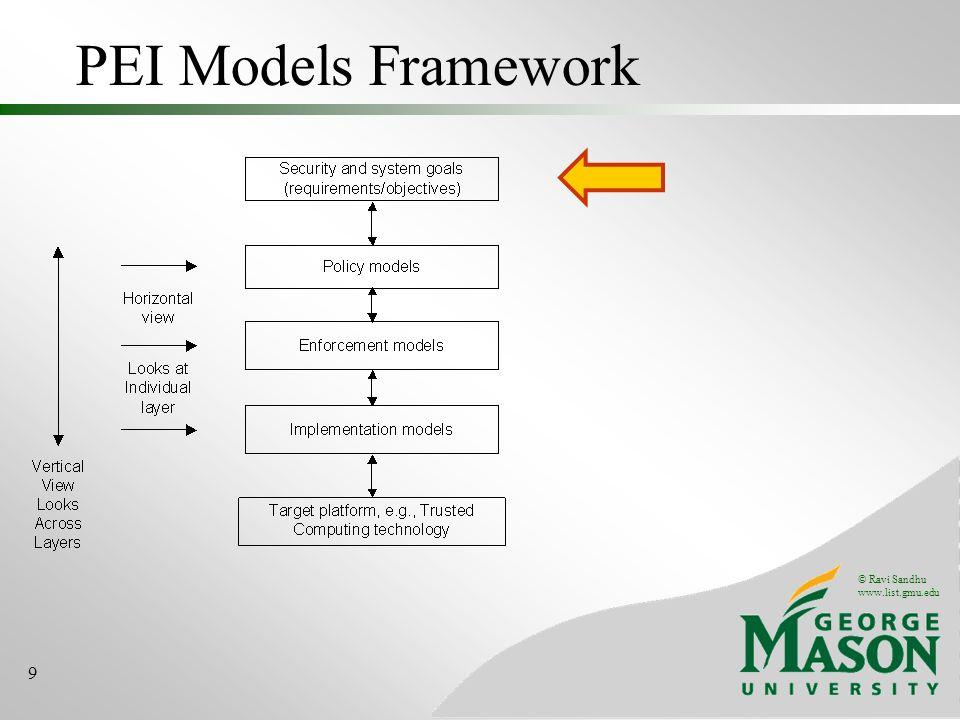 © Ravi Sandhu www.list.gmu.edu 9 PEI Models Framework