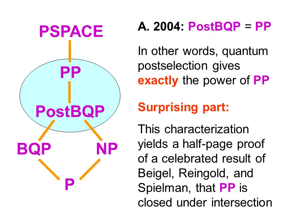 BQP PP NP P PostBQP PSPACE A. 2004: PostBQP = PP In other words, quantum postselection gives exactly the power of PP Surprising part: This characteriz
