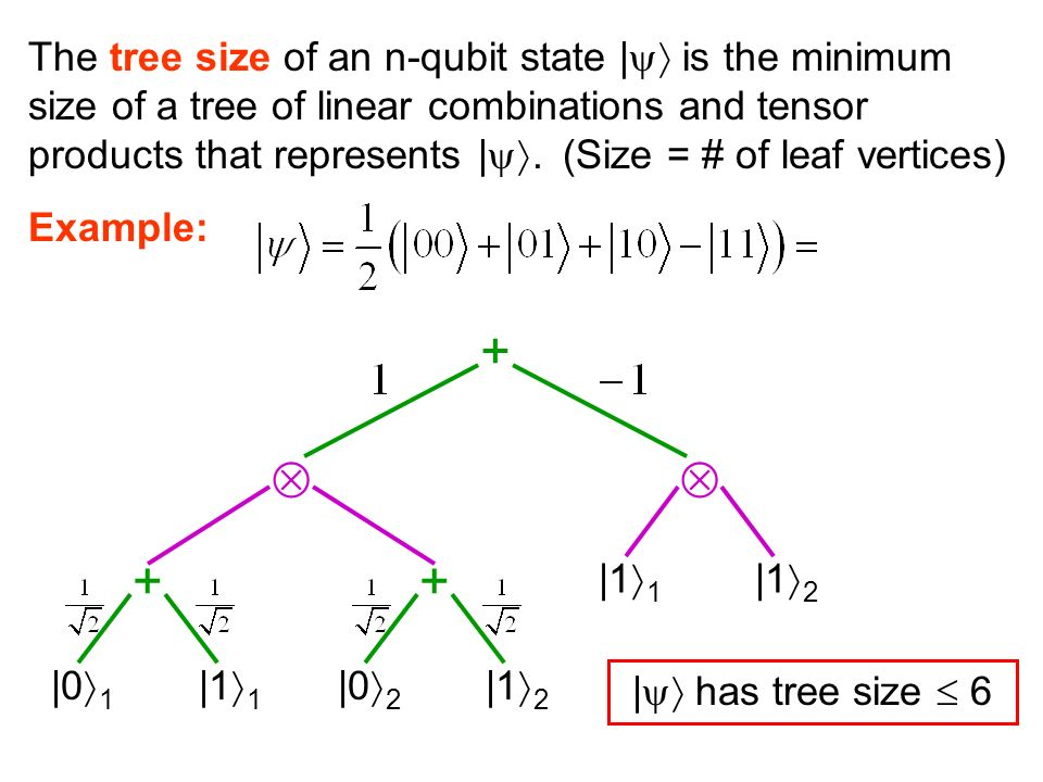 The tree size of an n-qubit state | is the minimum size of a tree of linear combinations and tensor products that represents |.