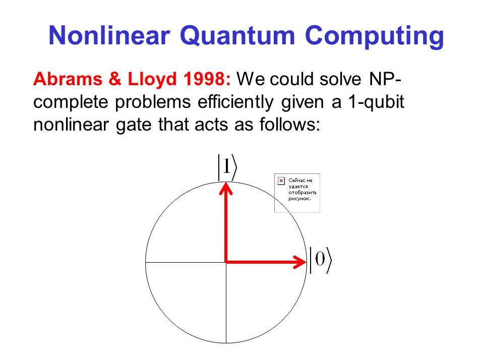 Nonlinear Quantum Computing Abrams & Lloyd 1998: We could solve NP- complete problems efficiently given a 1-qubit nonlinear gate that acts as follows: