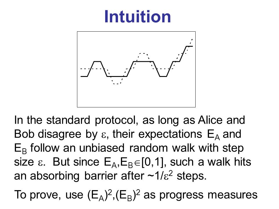 A bit more formally… Let E A,t ( ), E B,t ( ) be Alice and Bobs expectations at time t, assuming the true state of the world is For any function F: [0,1], let   F   = EX D [F( ) 2 ] Let ={0,1} n {0,1} n be the state space, and let D be the shared prior distribution