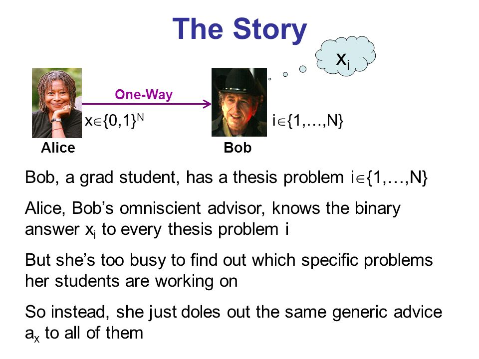 The Story x {0,1} N i {1,…,N} AliceBob Bob, a grad student, has a thesis problem i {1,…,N} Alice, Bobs omniscient advisor, knows the binary answer x i