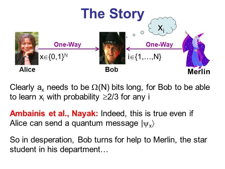 The Story x {0,1} N i {1,…,N} AliceBob Clearly a x needs to be (N) bits long, for Bob to be able to learn x i with probability 2/3 for any i Ambainis et al., Nayak: Indeed, this is true even if Alice can send a quantum message | x So in desperation, Bob turns for help to Merlin, the star student in his department… One-Way Merlin One-Way xixi
