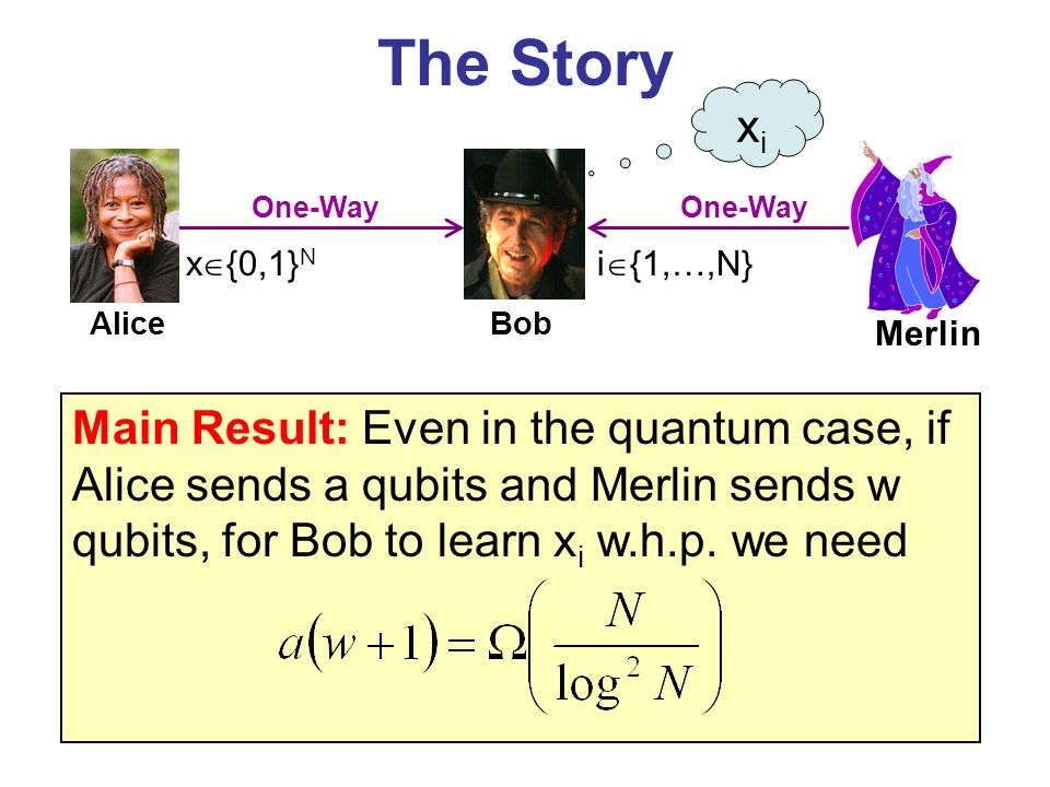 The Story x {0,1} N i {1,…,N} AliceBob Merlin xixi One-Way Main Result: Even in the quantum case, if Alice sends a qubits and Merlin sends w qubits, for Bob to learn x i w.h.p.