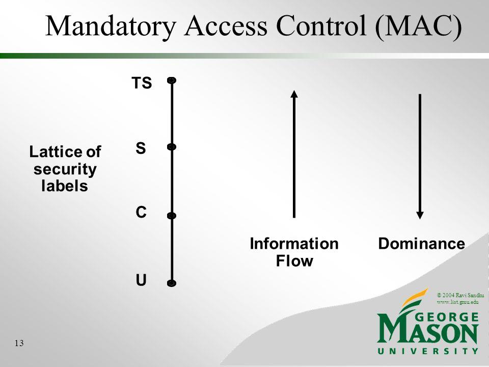 © 2004 Ravi Sandhu www.list.gmu.edu 13 Mandatory Access Control (MAC) TS S C U Information Flow Dominance Lattice of security labels