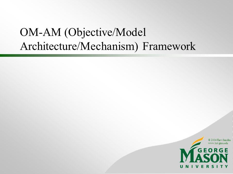 © 2004 Ravi Sandhu www.list.gmu.edu OM-AM (Objective/Model Architecture/Mechanism) Framework