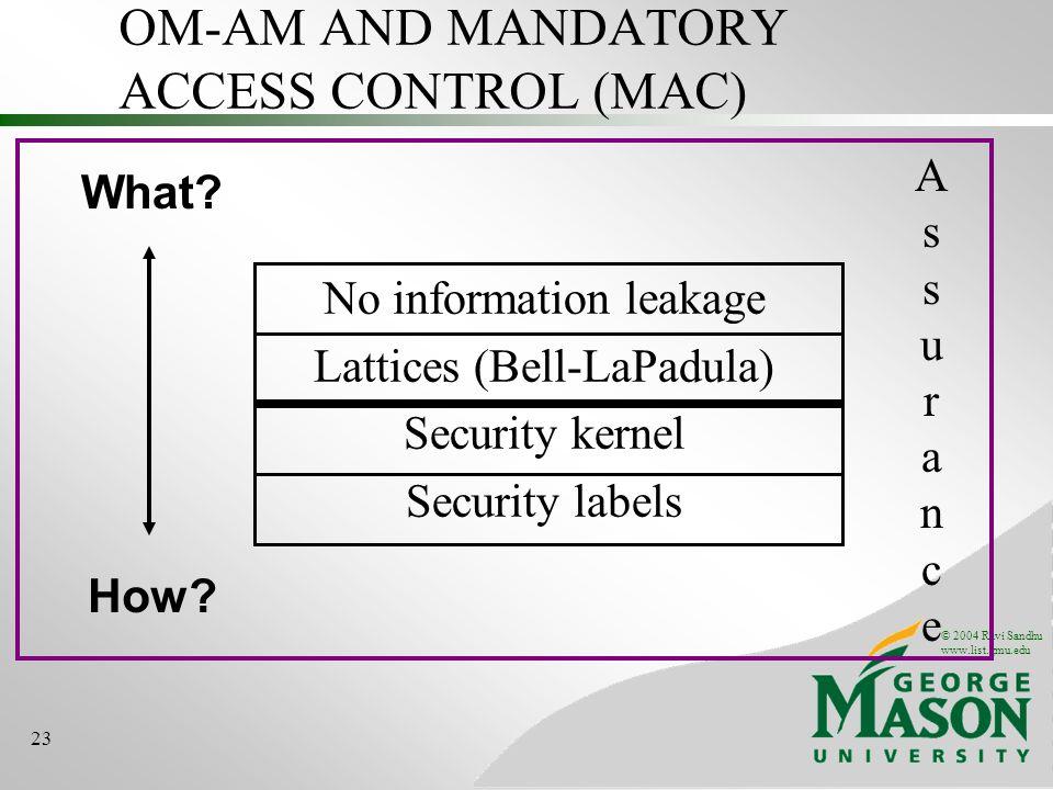 © 2004 Ravi Sandhu www.list.gmu.edu 23 OM-AM AND MANDATORY ACCESS CONTROL (MAC) What? How? No information leakage Lattices (Bell-LaPadula) Security ke