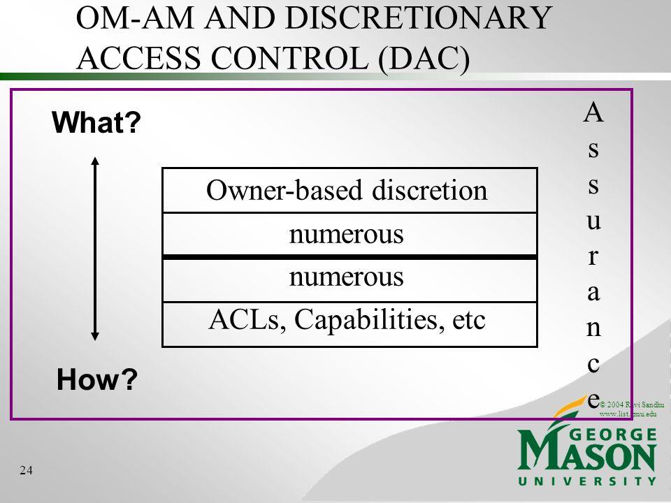 © 2004 Ravi Sandhu www.list.gmu.edu 24 OM-AM AND DISCRETIONARY ACCESS CONTROL (DAC) What? How? Owner-based discretion numerous ACLs, Capabilities, etc