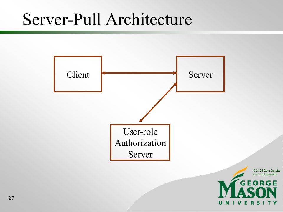 © 2004 Ravi Sandhu www.list.gmu.edu 27 Server-Pull Architecture ClientServer User-role Authorization Server