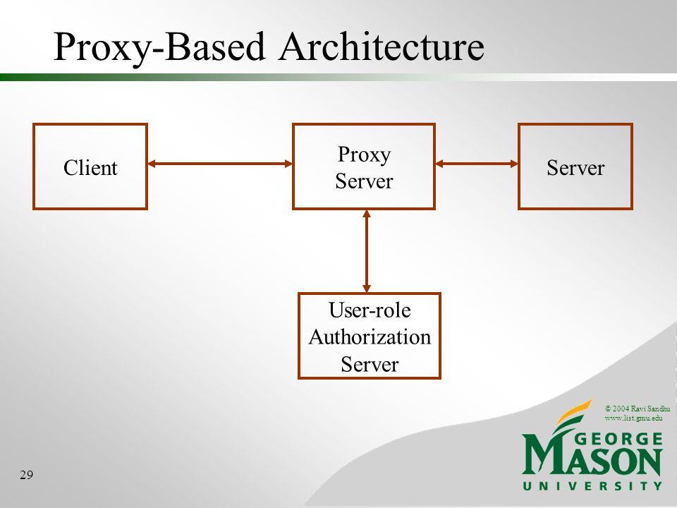 © 2004 Ravi Sandhu www.list.gmu.edu 29 Proxy-Based Architecture ClientServer Proxy Server User-role Authorization Server