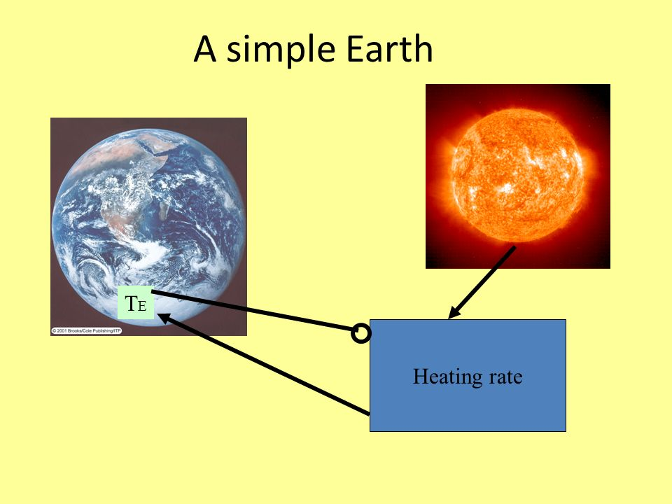 A simple Earth Heating rate TETE