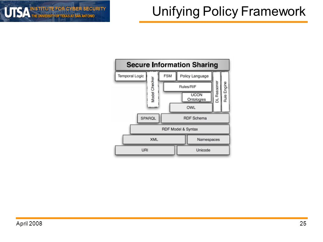 INSTITUTE FOR CYBER SECURITY April Unifying Policy Framework
