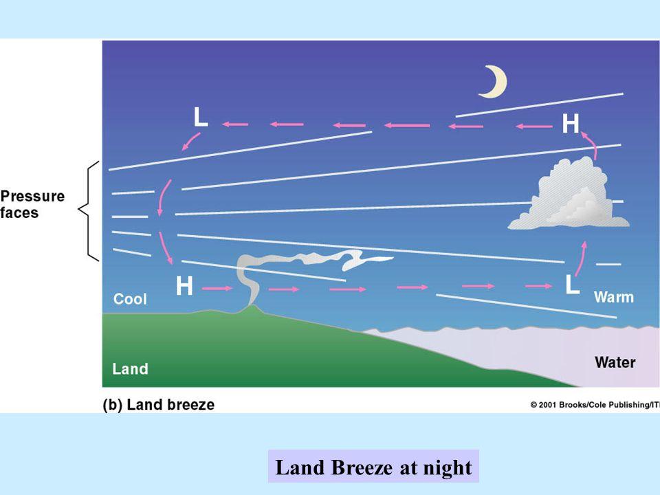 Land Breeze at night