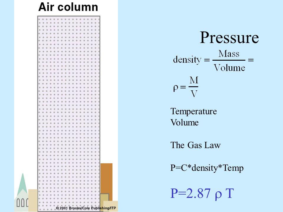Pressure Temperature Volume The Gas Law P=C*density*Temp P=2.87 T