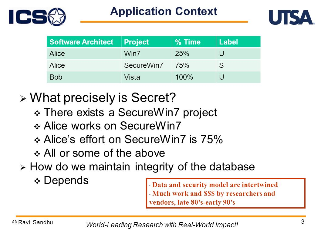 3 Application Context What precisely is Secret.