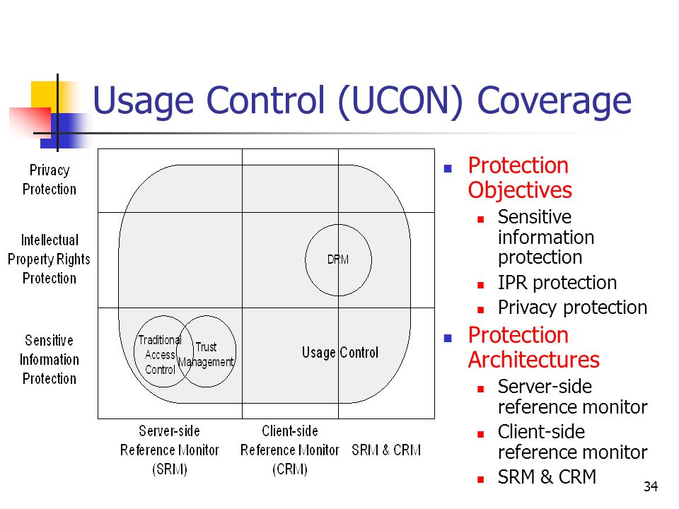 34 Usage Control (UCON) Coverage Protection Objectives Sensitive information protection IPR protection Privacy protection Protection Architectures Server-side reference monitor Client-side reference monitor SRM & CRM