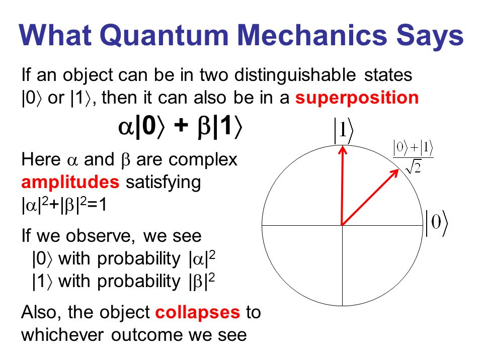 [A., STOC02]N 1/5 lower bound on quantum query complexity of the collision problem [Shi, FOCS02] [A.-Shi, J.