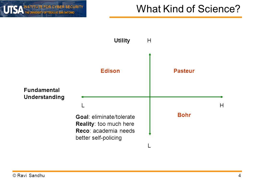 INSTITUTE FOR CYBER SECURITY What Kind of Science? 4© Ravi Sandhu Fundamental Understanding LH H L Utility EdisonPasteur Bohr Goal: eliminate/tolerate