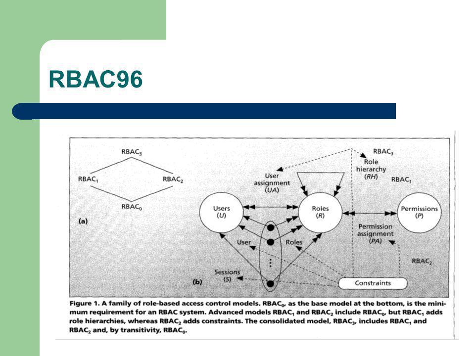 RBAC96