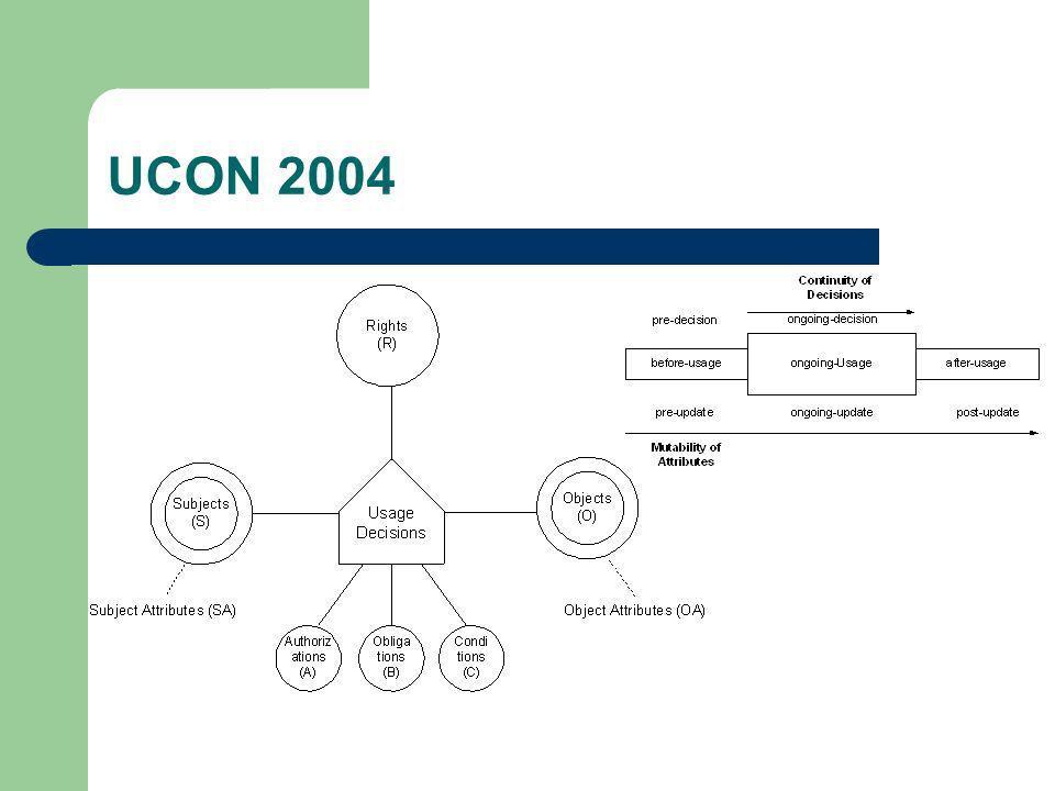 UCON 2004