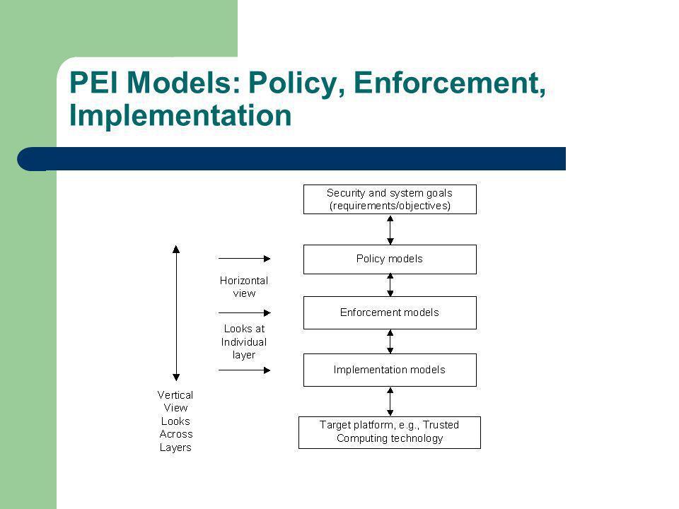 PEI Models: Policy, Enforcement, Implementation