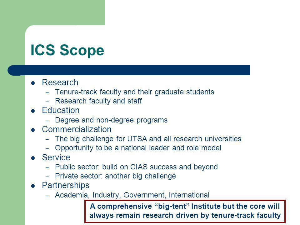 ICS Scope Research – Tenure-track faculty and their graduate students – Research faculty and staff Education – Degree and non-degree programs Commercialization – The big challenge for UTSA and all research universities – Opportunity to be a national leader and role model Service – Public sector: build on CIAS success and beyond – Private sector: another big challenge Partnerships – Academia, Industry, Government, International A comprehensive big-tent Institute but the core will always remain research driven by tenure-track faculty