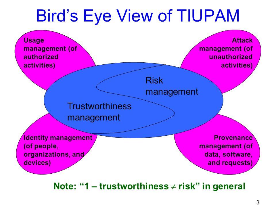 4 trustworthiness and risk management attack management identity management provenance management usage management Architecture of TIUPAM