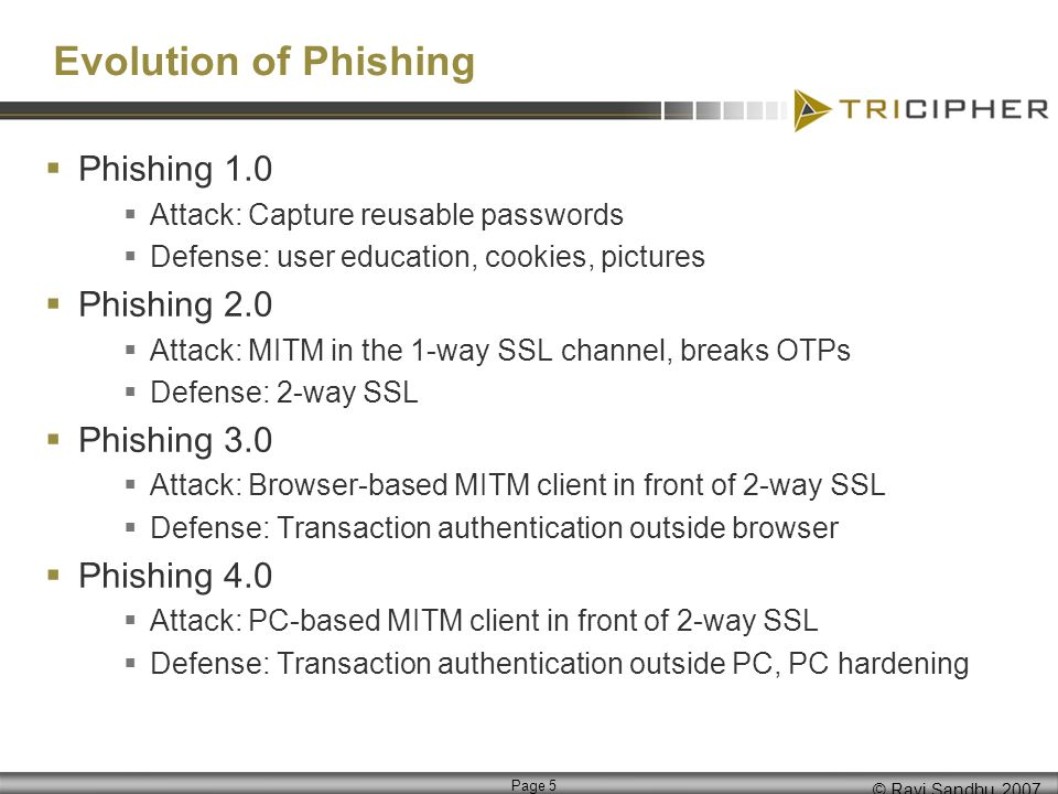© Ravi Sandhu, 2007 Page 5 Evolution of Phishing Phishing 1.0 Attack: Capture reusable passwords Defense: user education, cookies, pictures Phishing 2.0 Attack: MITM in the 1-way SSL channel, breaks OTPs Defense: 2-way SSL Phishing 3.0 Attack: Browser-based MITM client in front of 2-way SSL Defense: Transaction authentication outside browser Phishing 4.0 Attack: PC-based MITM client in front of 2-way SSL Defense: Transaction authentication outside PC, PC hardening