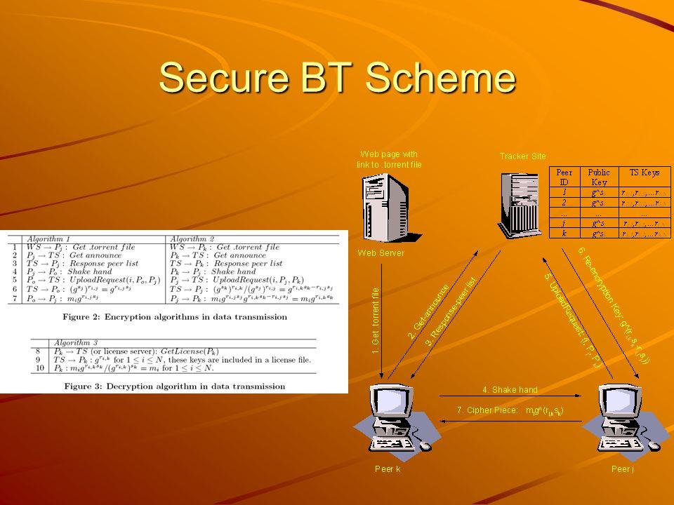 Secure BT Scheme