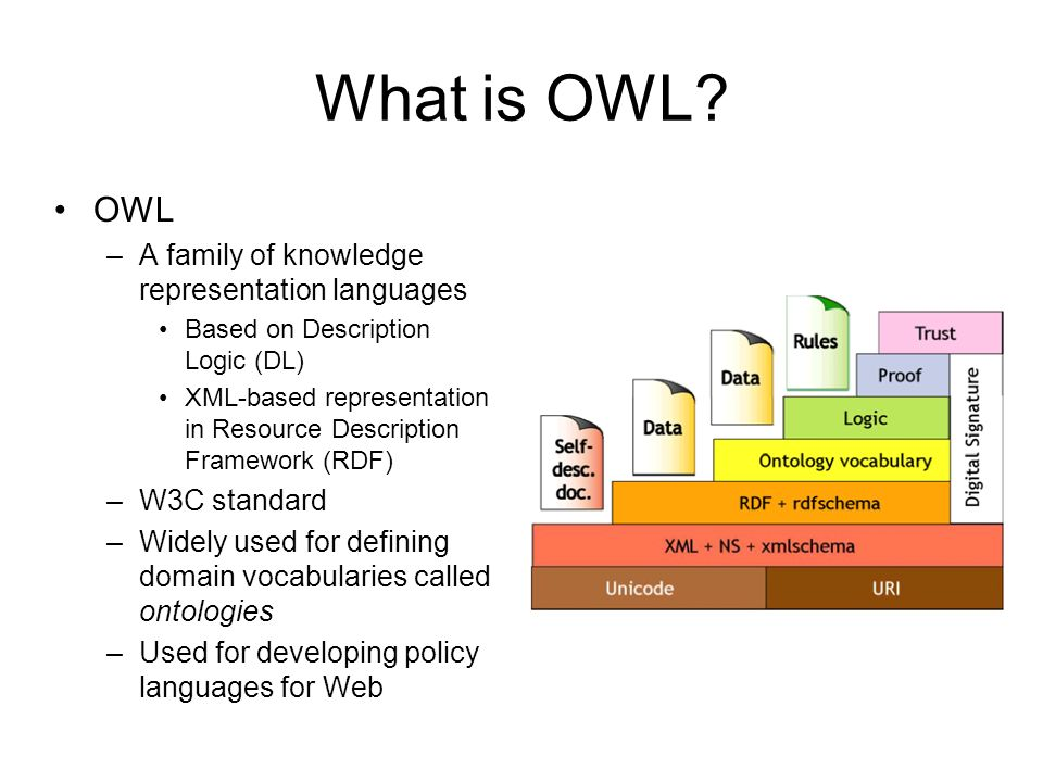 What is OWL? OWL –A family of knowledge representation languages Based on Description Logic (DL) XML-based representation in Resource Description Fram