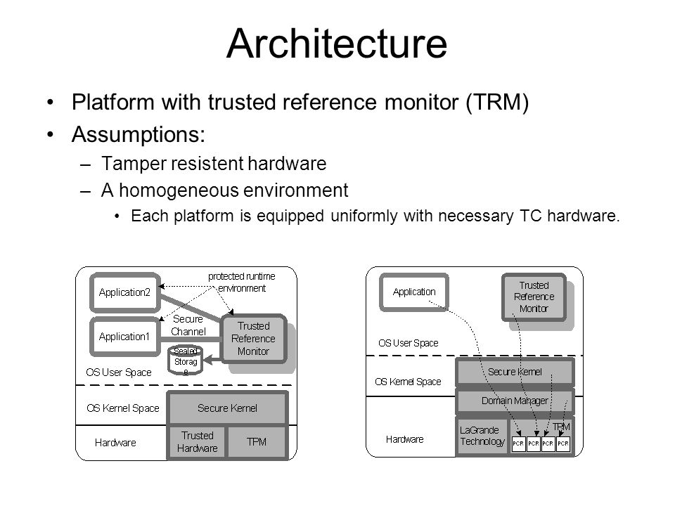 Architecture Platform with trusted reference monitor (TRM) Assumptions: –Tamper resistent hardware –A homogeneous environment Each platform is equipped uniformly with necessary TC hardware.