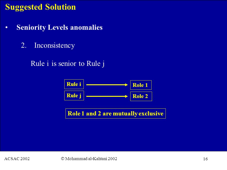 16 ACSAC 2002 © Mohammad al-Kahtani 2002 Suggested Solution Seniority Levels anomalies 2. Inconsistency Rule i is senior to Rule j Rule i Rule j Role