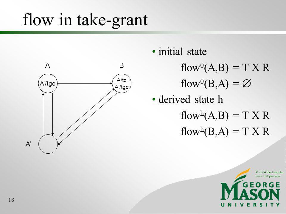 © 2004 Ravi Sandhu www.list.gmu.edu 16 flow in take-grant initial state flow 0 (A,B) = T X R flow 0 (B,A) = derived state h flow h (A,B) = T X R flow h (B,A) = T X R A A/t B A A/tgc A/tc A/tgc