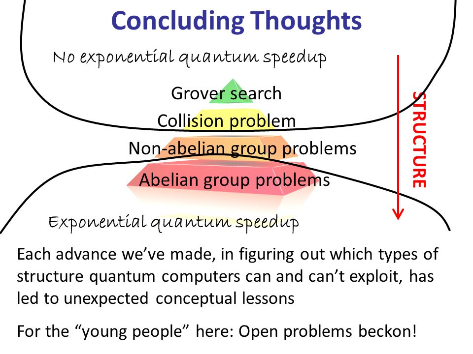 STRUCTURE Concluding Thoughts Grover search Each advance weve made, in figuring out which types of structure quantum computers can and cant exploit, has led to unexpected conceptual lessons For the young people here: Open problems beckon.