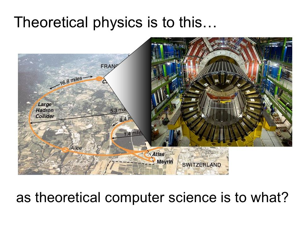 Theoretical physics is to this… as theoretical computer science is to what?