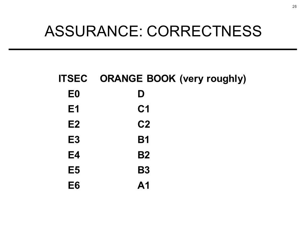 26 ASSURANCE: CORRECTNESS ITSECORANGE BOOK (very roughly) E0D E1C1 E2C2 E3B1 E4B2 E5B3 E6A1
