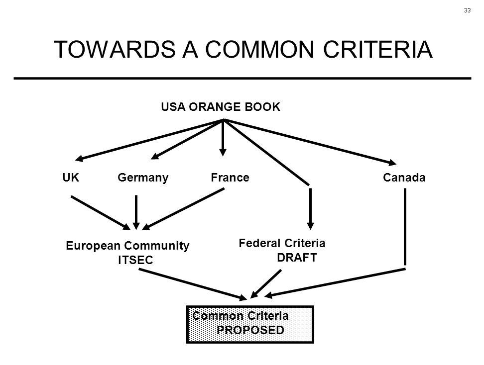 33 TOWARDS A COMMON CRITERIA USA ORANGE BOOK UKGermanyFranceCanada Common Criteria PROPOSED Federal Criteria DRAFT European Community ITSEC