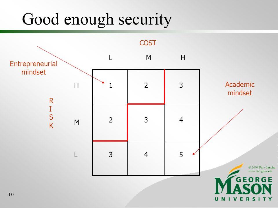 © 2004 Ravi Sandhu www.list.gmu.edu 10 Good enough security RISKRISK COST H M L LMH 1 2 3 2 3 4 3 4 5 Entrepreneurial mindset Academic mindset