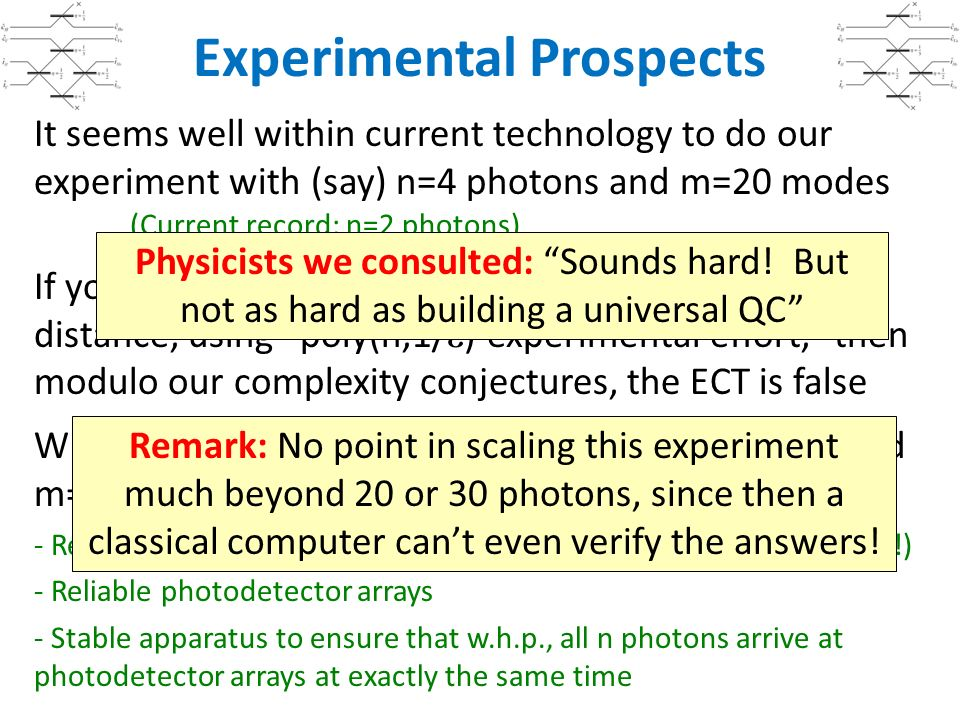 Experimental Prospects It seems well within current technology to do our experiment with (say) n=4 photons and m=20 modes (Current record: n=2 photons