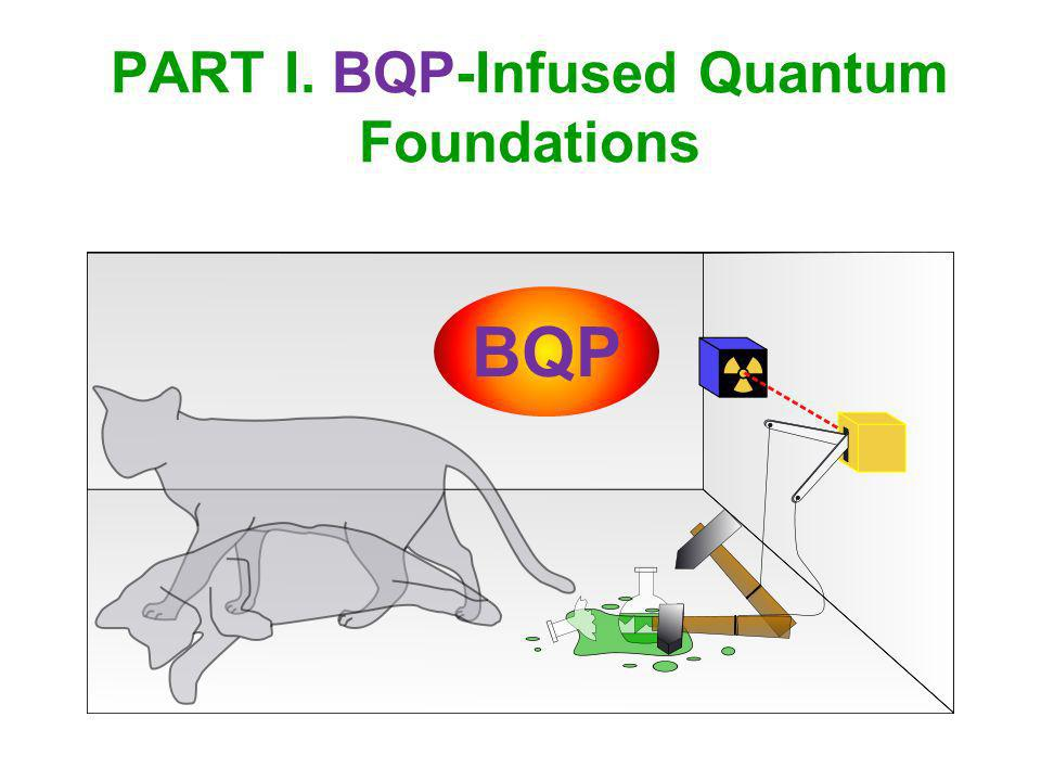 Quantum Computing Is Not Analog The Fault-Tolerance Theorem Absurd precision in amplitudes is not necessary for scalable quantum computing is a linear equation, governing quantities (amplitudes) that are not directly observable This fact has many profound implications, such as… BQP EXP P #P