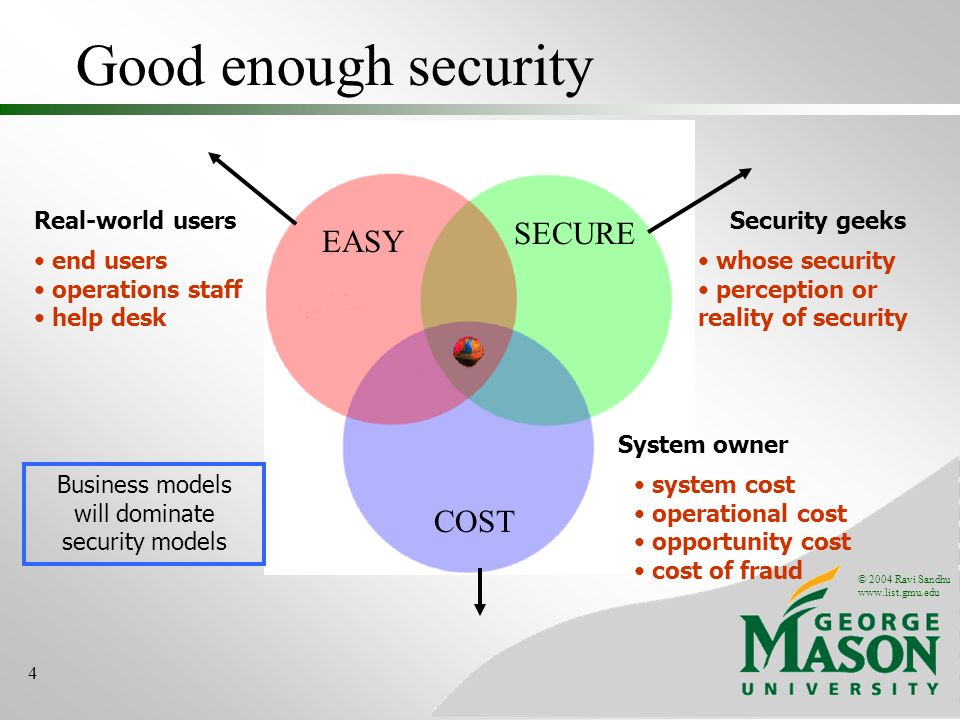 © 2004 Ravi Sandhu www.list.gmu.edu 4 Good enough security EASY SECURE COST Security geeksReal-world users System owner whose security perception or reality of security end users operations staff help desk system cost operational cost opportunity cost cost of fraud Business models will dominate security models